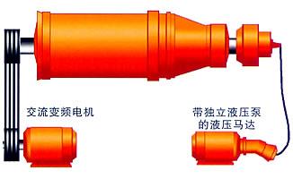 脱硫专用沉降离心机-3.jpg